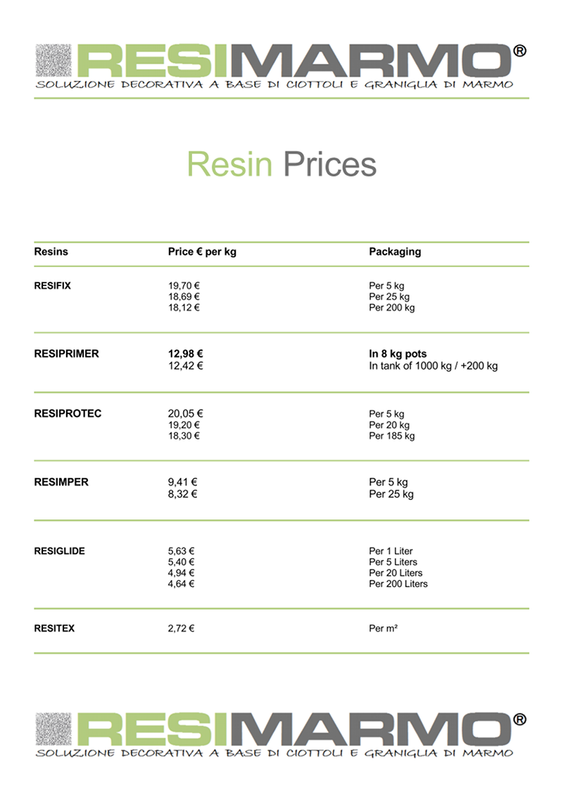 Resin Prices