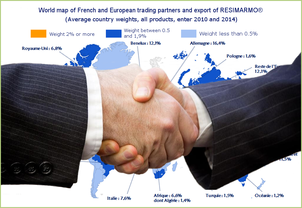 Agreements with our French and European Business Partners